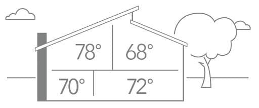 iHarmony house cutaway